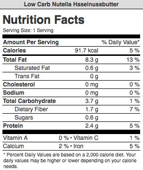 Nährwerte Low Carb Nutella / Keto Aufstrich