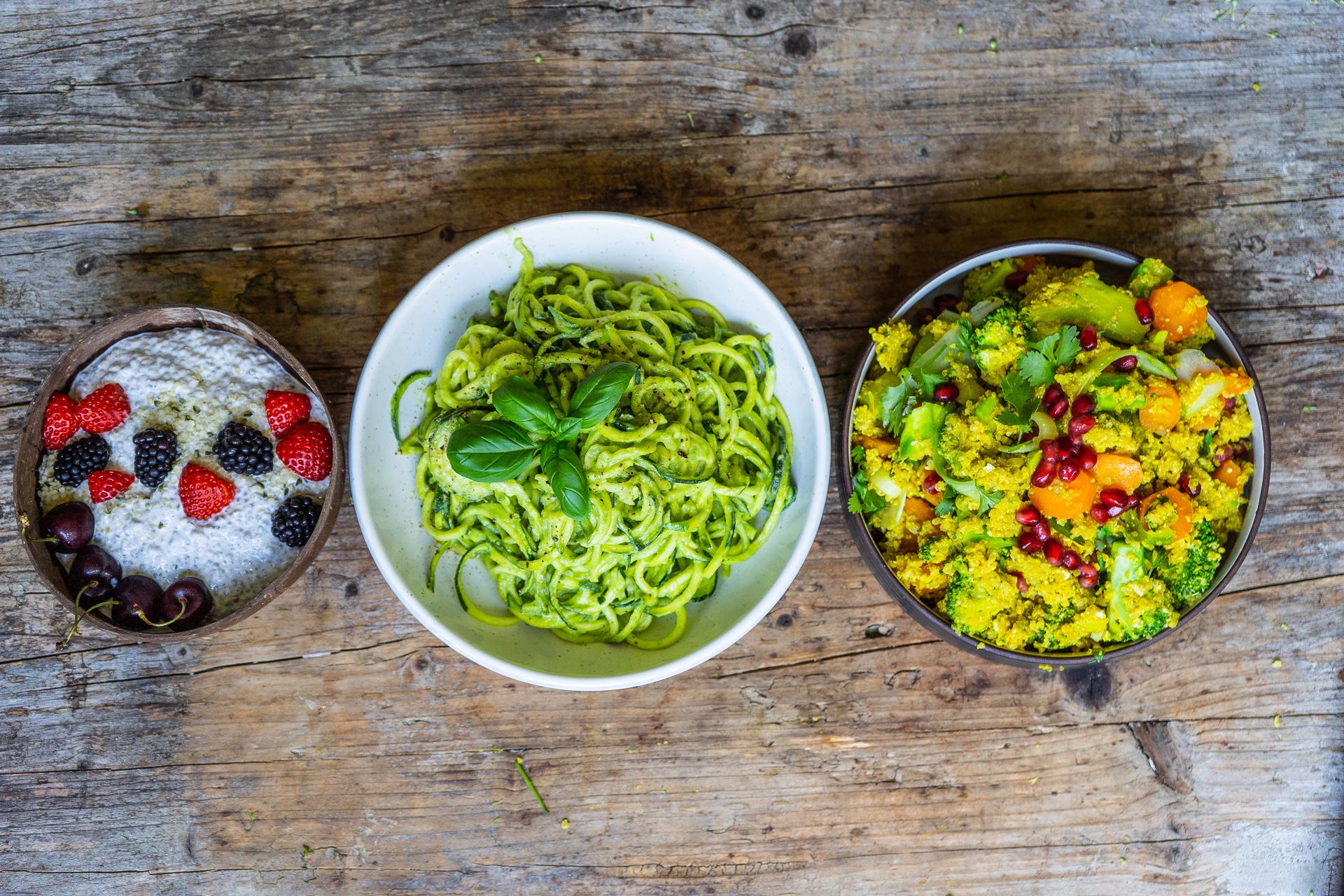 Ernährungsplan für 1 Tag - Gesundes Meal Prep lower Carb Mrs Flury